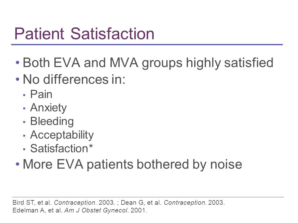 Patient Satisfaction Both EVA and MVA groups highly satisfied No differences in: ▪ Pain ▪ Anxiety ▪ Bleeding ▪ Acceptability ▪ Satisfaction* More EVA