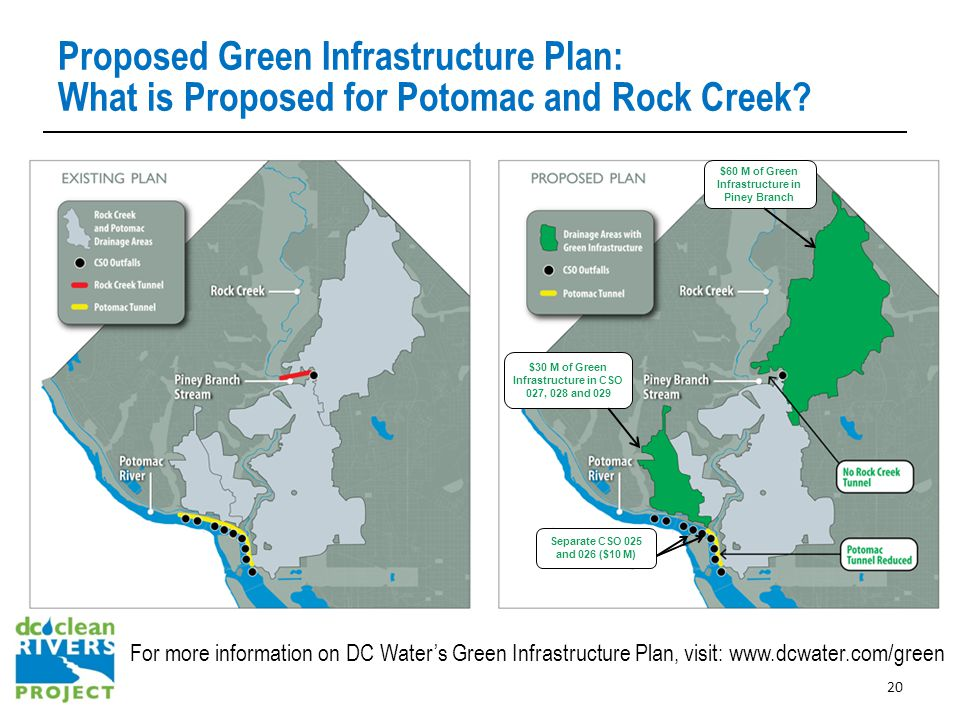 Proposed Green Infrastructure Plan: What is Proposed for Potomac and Rock Creek.