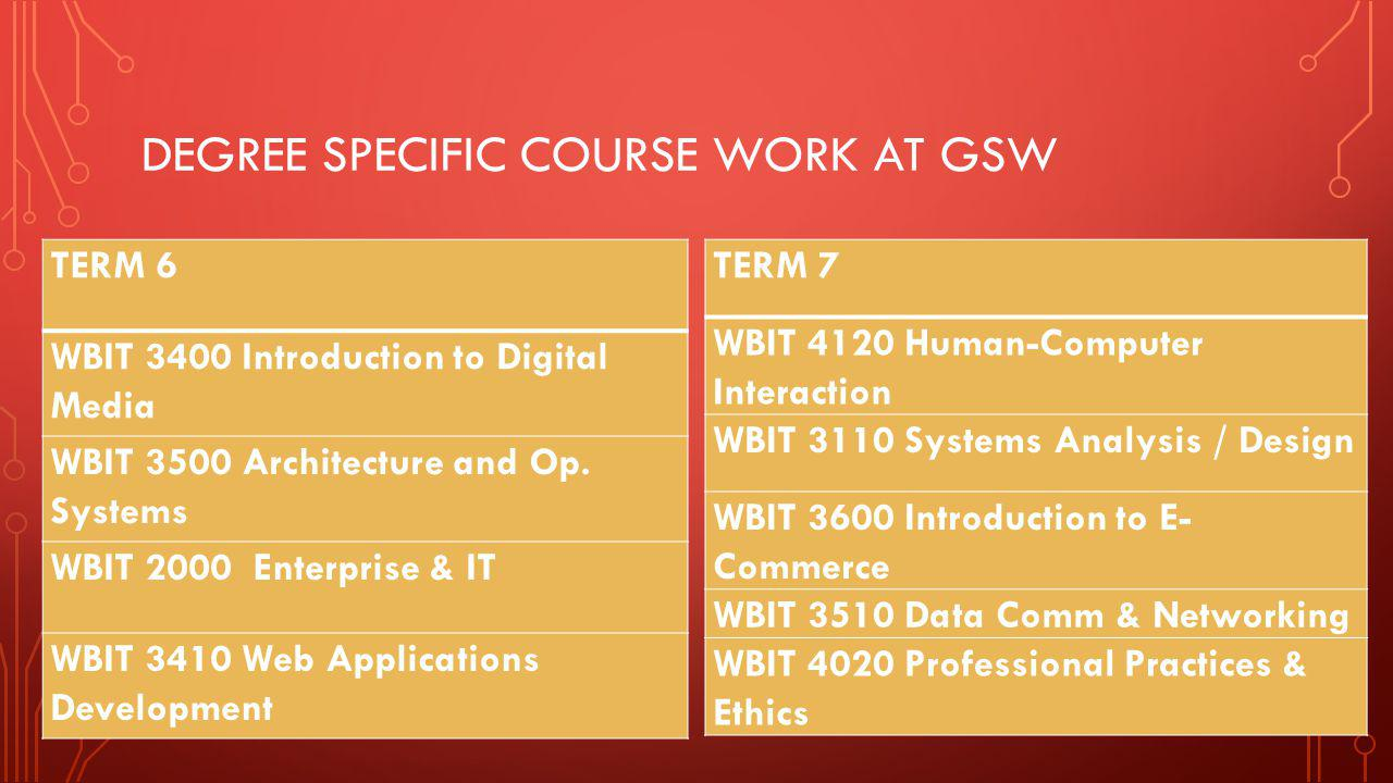 DEGREE SPECIFIC COURSE WORK AT GSW TERM 6 WBIT 3400 Introduction to Digital Media WBIT 3500 Architecture and Op.