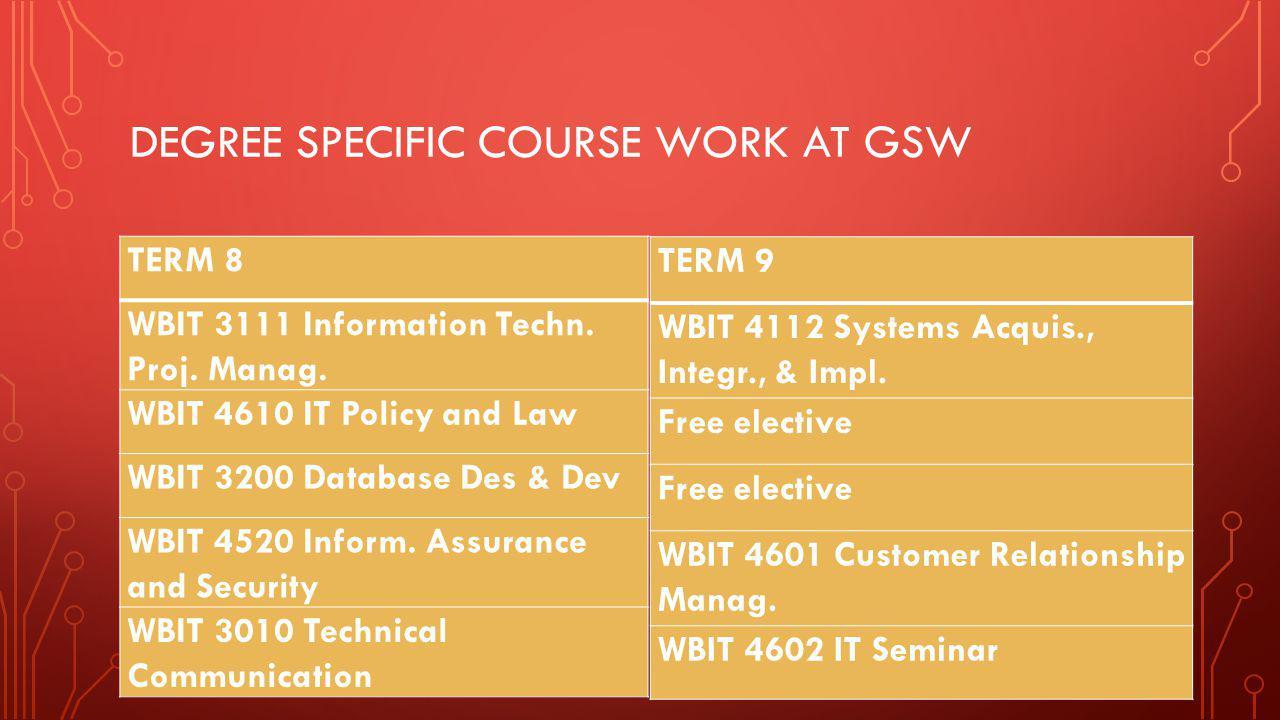 DEGREE SPECIFIC COURSE WORK AT GSW TERM 8 WBIT 3111 Information Techn. Proj. Manag. WBIT 4610 IT Policy and Law WBIT 3200 Database Des & Dev WBIT 4520