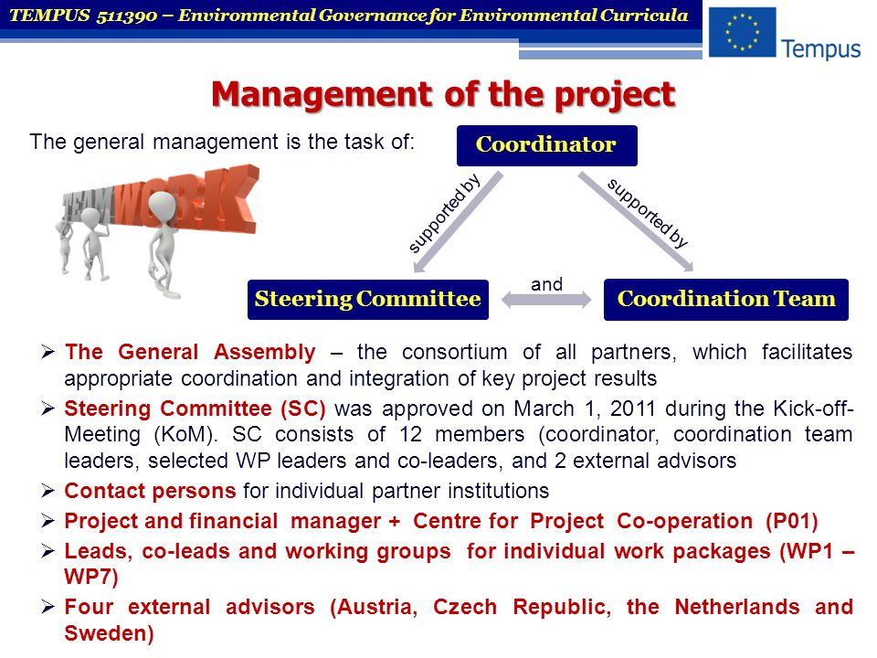 Management of the project The general management is the task of:  The General Assembly – the consortium of all partners, which facilitates appropriat
