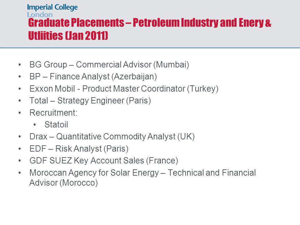 Graduate Placements – Petroleum Industry and Enery & Utliities (Jan 2011) BG Group – Commercial Advisor (Mumbai) BP – Finance Analyst (Azerbaijan) Exx