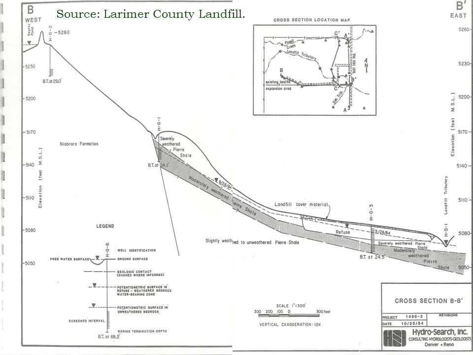Results Geology & hydrogeology Source: Larimer County Landfill.