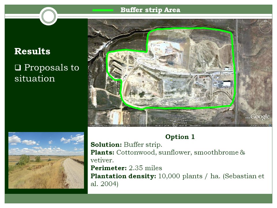 Results  Proposals to situation Option 1 Solution: Buffer strip.