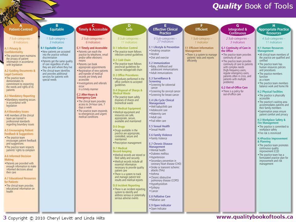 Quality Book of Tools www.qualitybookoftools.ca 3 Copyright © 2010 Cheryl Levitt and Linda Hilts