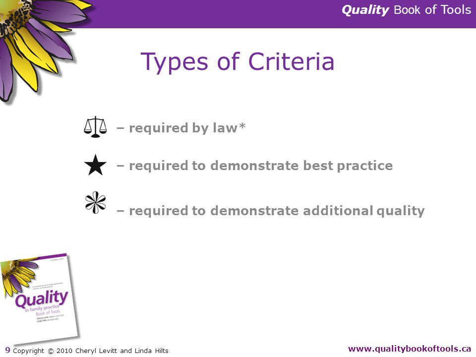 Quality Book of Tools www.qualitybookoftools.ca 9 Copyright © 2010 Cheryl Levitt and Linda Hilts Types of Criteria – required by law* – required to demonstrate best practice – required to demonstrate additional quality
