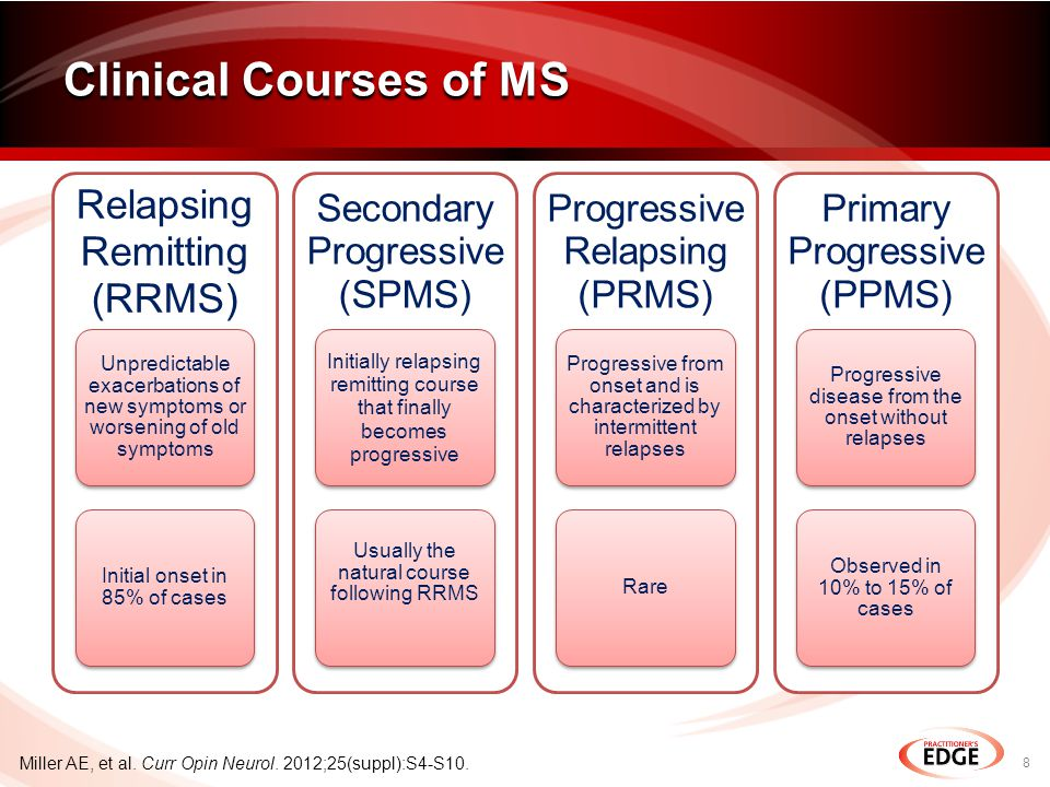 Pediatric MS >95% of pediatric patients with MS have an initial relapsing-remitting disease course PPMS is exceptional ~80% of pediatric cases, and nearly all adolescent-onset cases, present with attacks typical for adult CIS, with a similar or greater total T2 lesion burden MS must be differentiated from acute disseminated encephalomyelitis (ADEM) or NMO 29 Pohlman CH, et al.