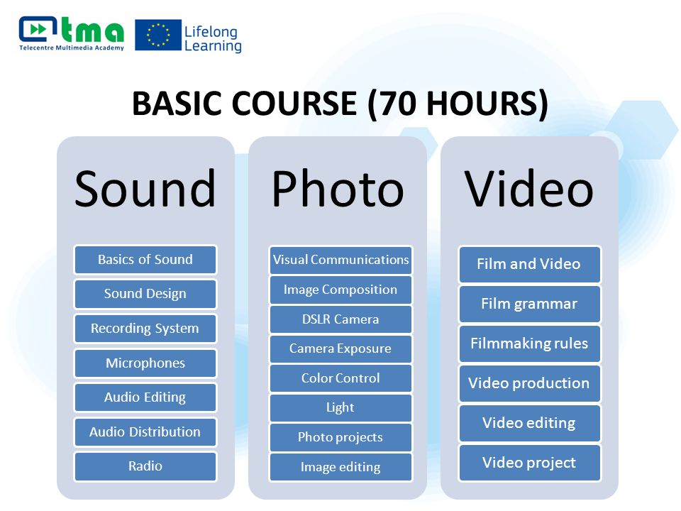 BASIC COURSE (70 HOURS) Sound Basics of SoundSound DesignRecording SystemMicrophonesAudio EditingAudio DistributionRadio Photo Visual CommunicationsImage CompositionDSLR CameraCamera ExposureColor ControlLightPhoto projectsImage editing Video Film and VideoFilm grammarFilmmaking rulesVideo productionVideo editingVideo project