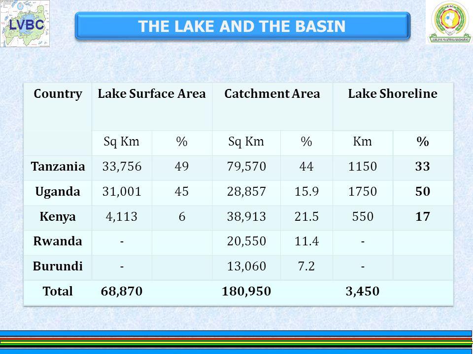 LVBC MORPHOMETRIC DATA FOR LVB Million at beach level), Foreign exchange ~ US $ 250 million Major water transport linkage for the landlocked Uganda, Kagera