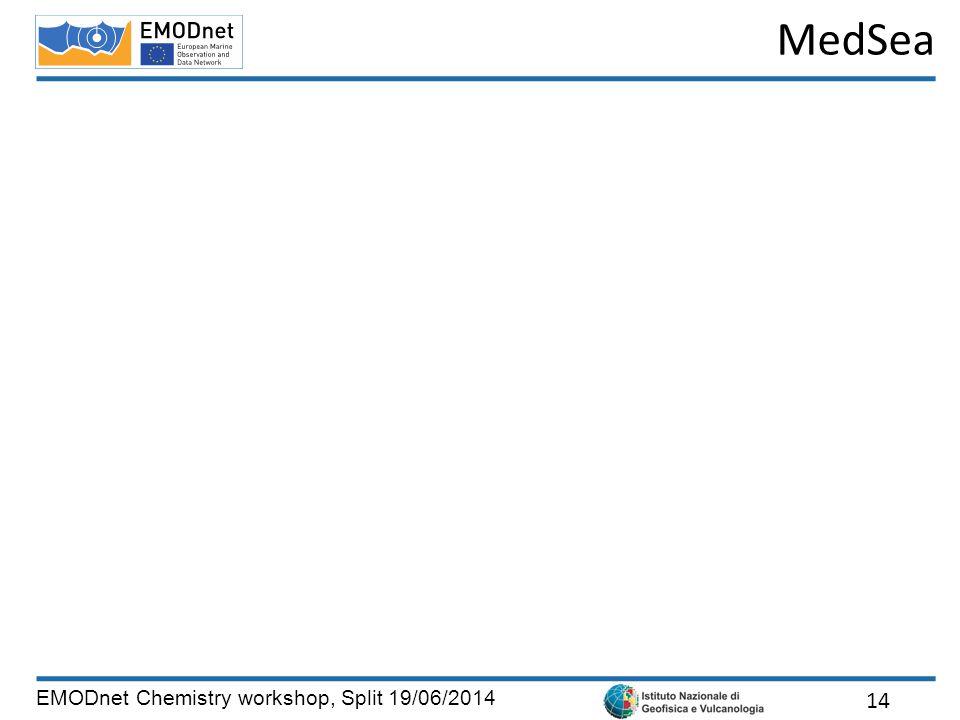 MedSea EMODnet Chemistry workshop, Split 19/06/2014 14