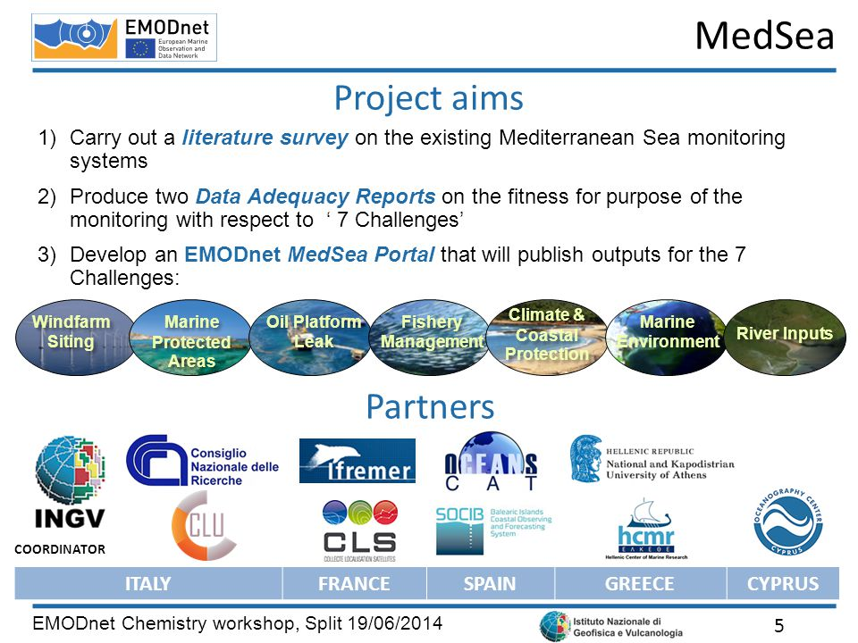 MedSea EMODnet Chemistry workshop, Split 19/06/2014 Project aims 5 1)Carry out a literature survey on the existing Mediterranean Sea monitoring system
