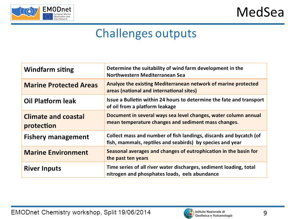 MedSea EMODnet Chemistry workshop, Split 19/06/2014 Challenges outputs 9