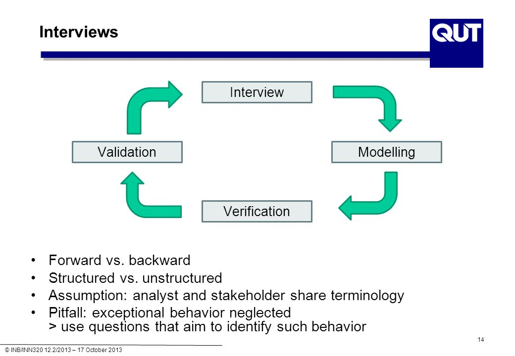 © INB/INN320 12.2/2013 – 17 October 2013 Interviews Interview ModellingValidation Verification 14 Forward vs.