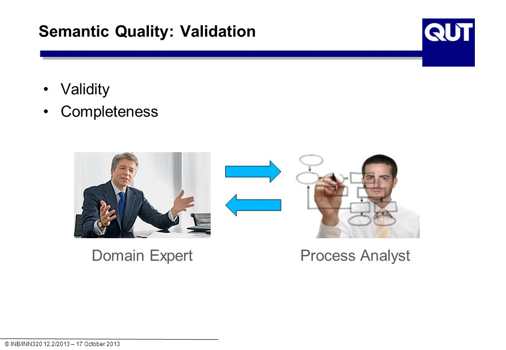 © INB/INN320 12.2/2013 – 17 October 2013 Semantic Quality: Validation Validity Completeness Domain ExpertProcess Analyst