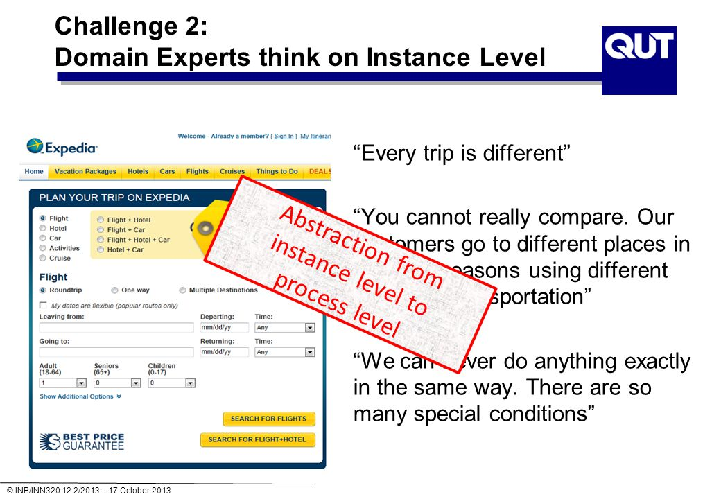 © INB/INN320 12.2/2013 – 17 October 2013 Challenge 2: Domain Experts think on Instance Level Every trip is different You cannot really compare.