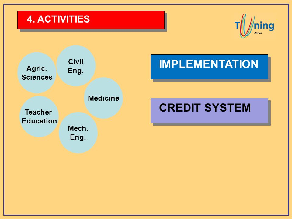 Geology Economics Manag. HE IMPLEMENTATION CREDIT SYSTEM DESIGN 4. ACTIVITIES