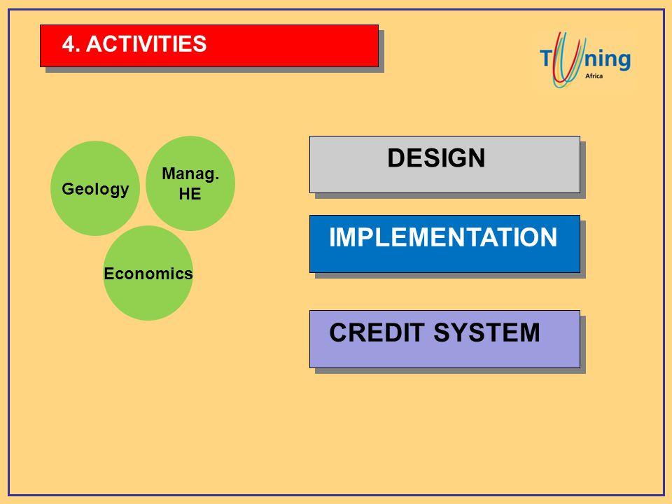 Geology Economics Manag. HE IMPLEMENTATION CREDIT SYSTEM DESIGN 4. ACTIVITIES