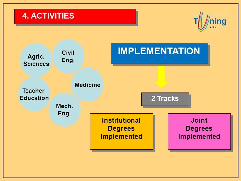 Agric. Sciences Medicine Teacher Education Mech. Eng.