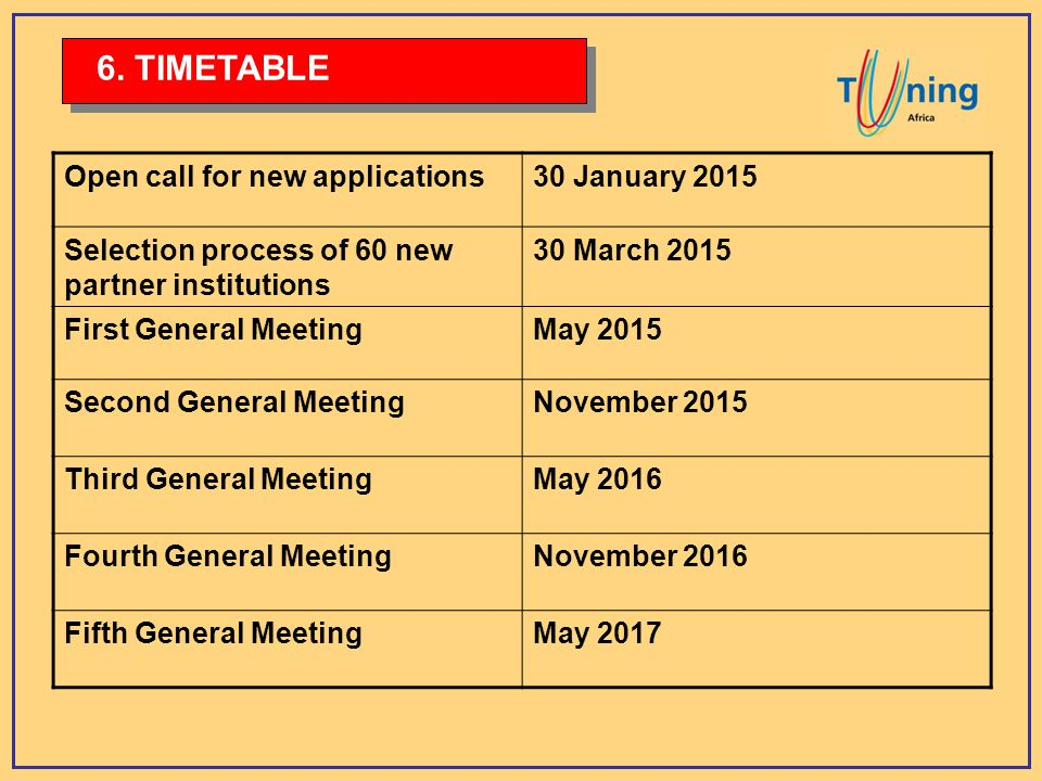 Open call for new applications30 January 2015 Selection process of 60 new partner institutions 30 March 2015 First General MeetingMay 2015 Second Gene