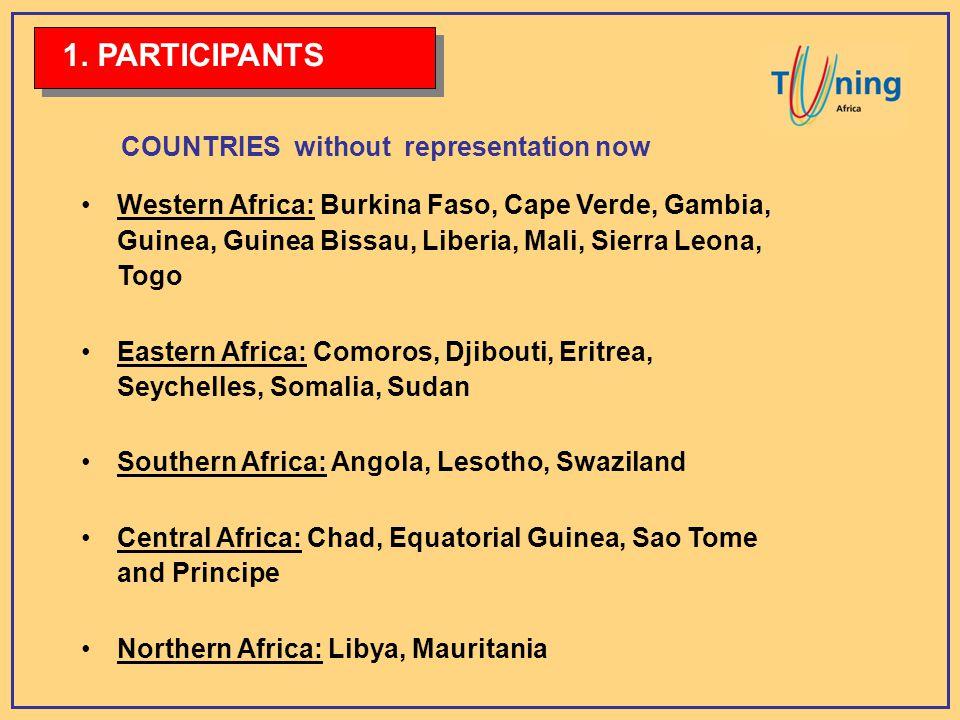 COUNTRIES without representation now Western Africa: Burkina Faso, Cape Verde, Gambia, Guinea, Guinea Bissau, Liberia, Mali, Sierra Leona, Togo Easter