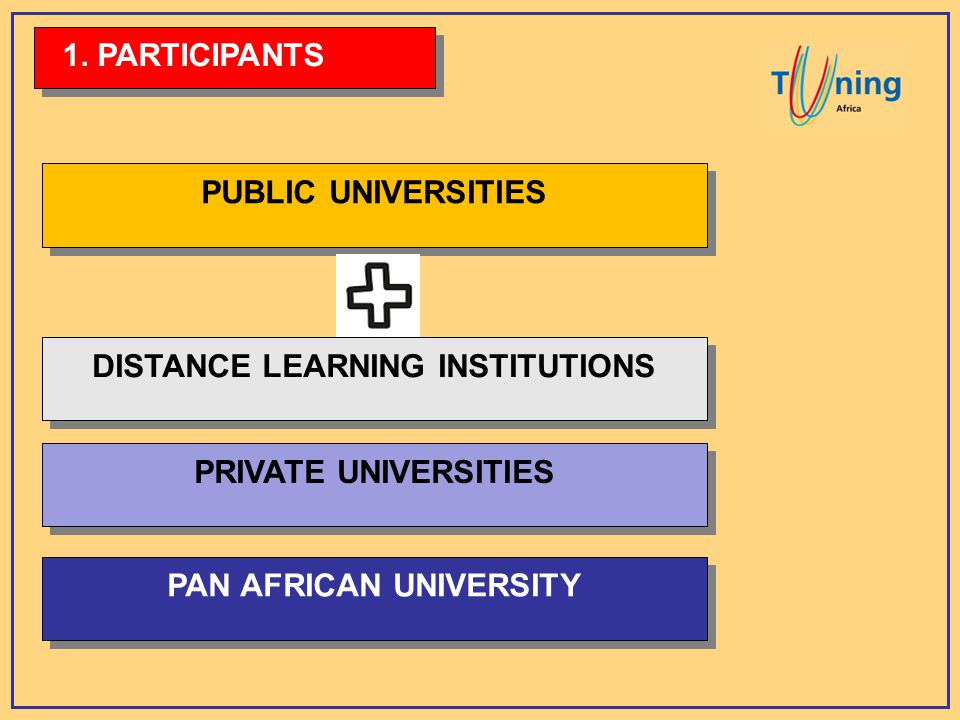 DISTANCE LEARNING INSTITUTIONS PRIVATE UNIVERSITIES 1. PARTICIPANTS PAN AFRICAN UNIVERSITY PUBLIC UNIVERSITIES