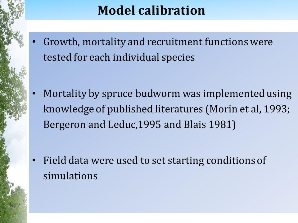 Growth, mortality and recruitment functions were tested for each individual species Mortality by spruce budworm was implemented using knowledge of published literatures (Morin et al, 1993; Bergeron and Leduc,1995 and Blais 1981) Field data were used to set starting conditions of simulations Model calibration