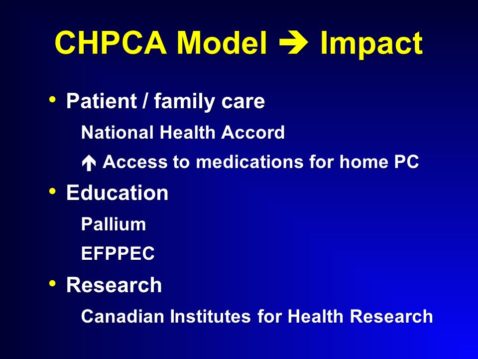 CHPCA Model  Impact Patient / family care Patient / family care National Health Accord  Access to medications for home PC Education EducationPalliumEFPPEC Research Research Canadian Institutes for Health Research