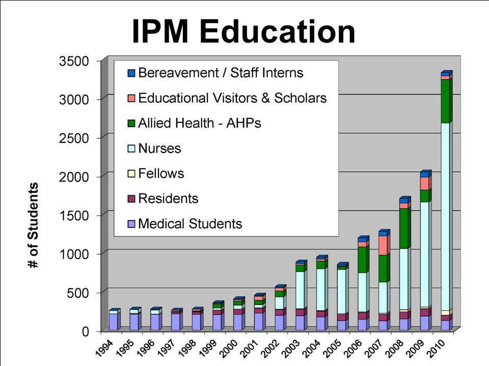 IPM Education
