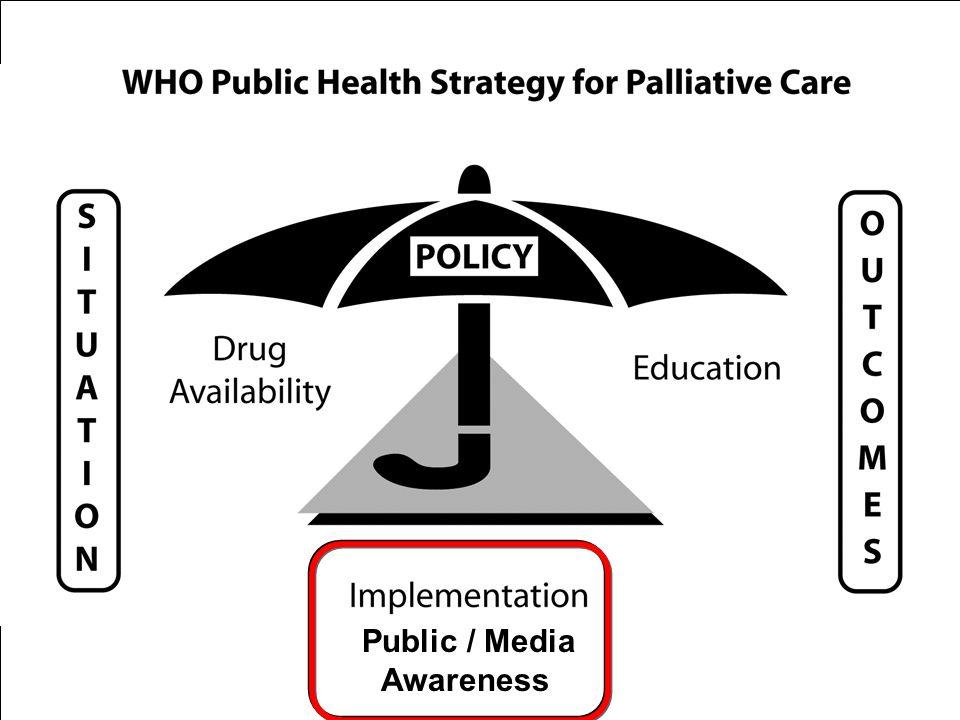 Public / Media Awareness