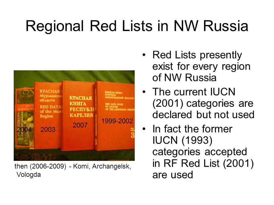 Regional Red Lists in NW Russia Red Lists presently exist for every region of NW Russia The current IUCN (2001) categories are declared but not used In fact the former IUCN (1993) categories accepted in RF Red List (2001) are used 2007 1999-2002 20032004 then (2006-2009) - Komi, Archangelsk, Vologda
