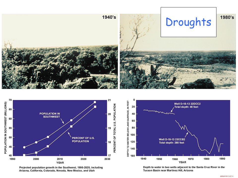 16 Droughts