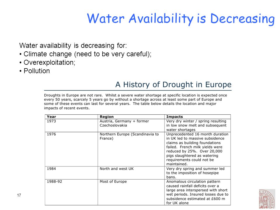 17 Water Availability is Decreasing Water availability is decreasing for: Climate change (need to be very careful); Overexploitation; Pollution
