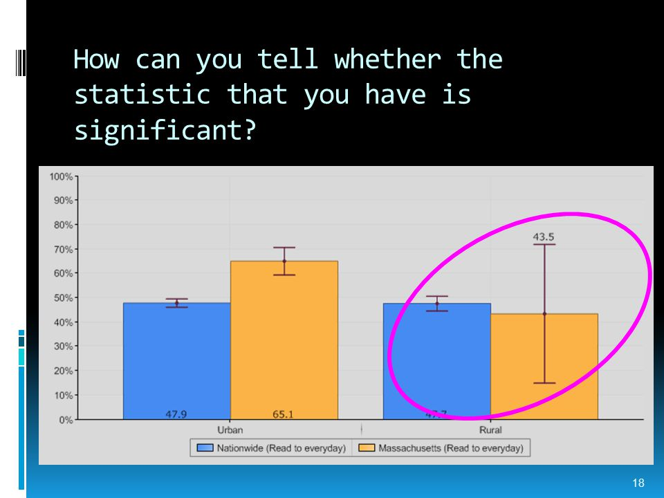 How can you tell whether the statistic that you have is significant? 18