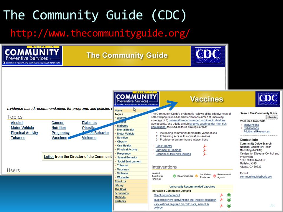 The Community Guide (CDC) http://www.thecommunityguide.org/ 28