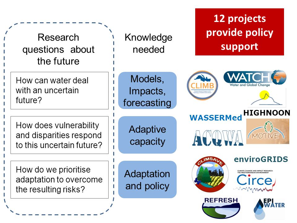 Research questions about the future Knowledge needed Support to policy Models, Impacts, forecasting Adaptive capacity Adaptation and policy 8 How can water deal with an uncertain future.