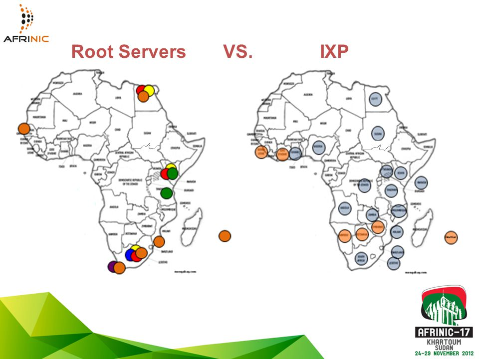 Root Servers VS. IXP