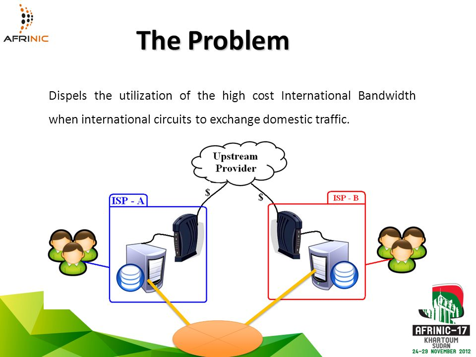 The Problem Dispels the utilization of the high cost International Bandwidth when international circuits to exchange domestic traffic.