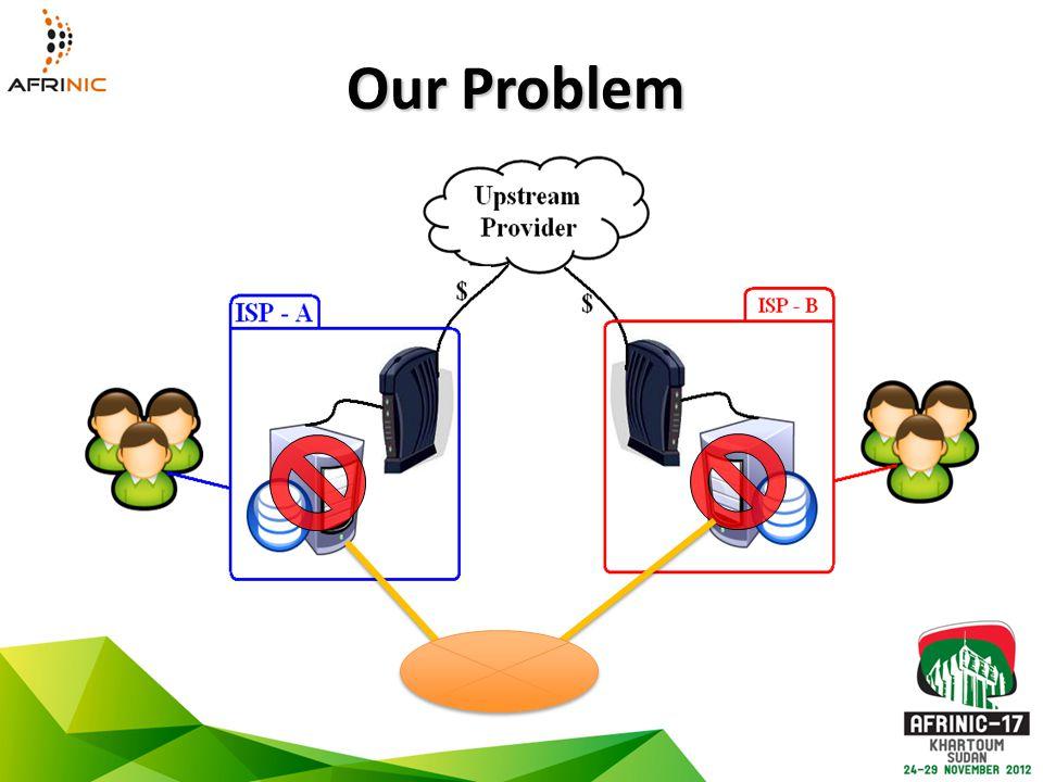 Our Problem