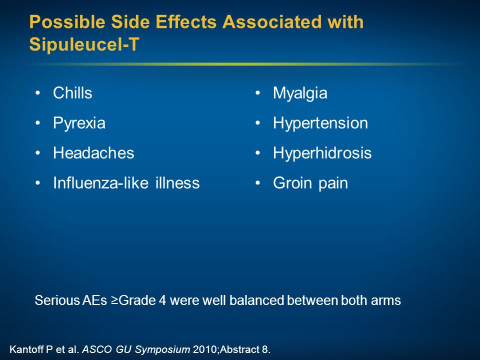 Possible Side Effects Associated with Sipuleucel-T Chills Pyrexia Headaches Influenza-like illness Kantoff P et al. ASCO GU Symposium 2010;Abstract 8.