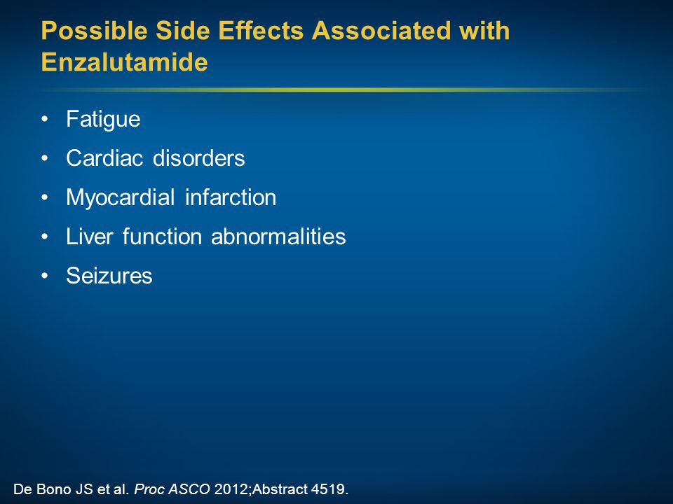 Possible Side Effects Associated with Enzalutamide Fatigue Cardiac disorders Myocardial infarction Liver function abnormalities Seizures De Bono JS et