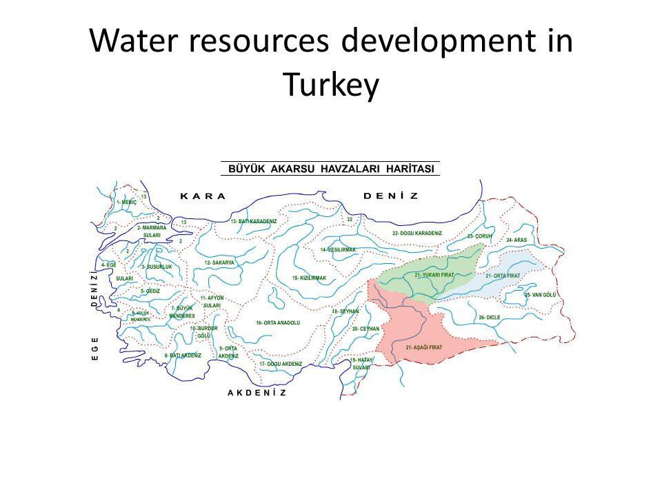 Water resources development in Turkey