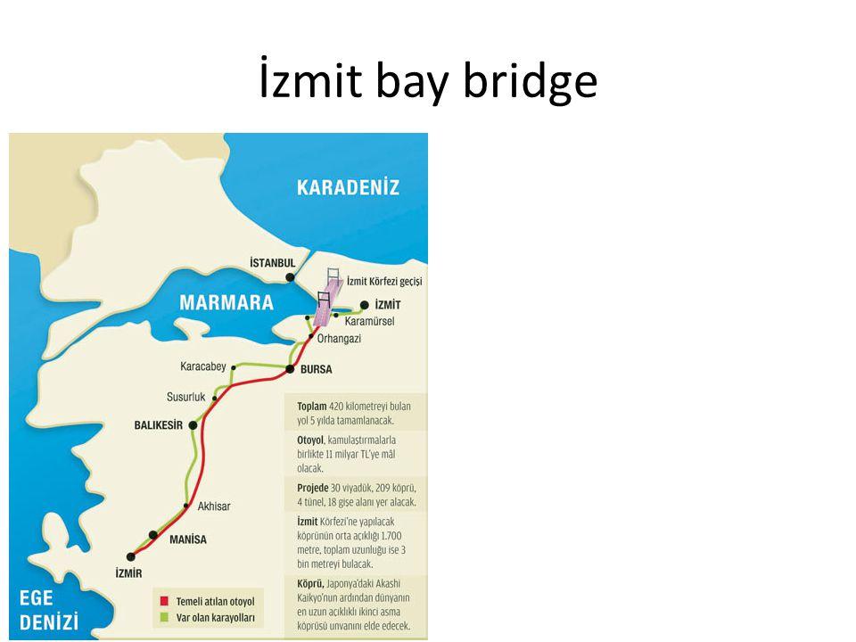 İzmit bay bridge