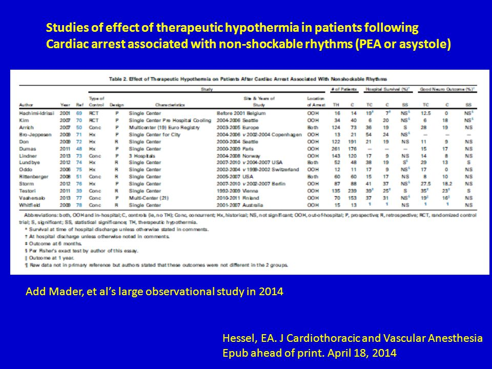 Hessel, EA. J Cardiothoracic and Vascular Anesthesia Epub ahead of print. April 18, 2014 Studies of effect of therapeutic hypothermia in patients foll