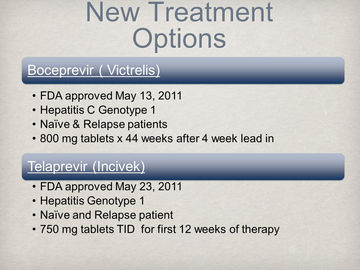 New Treatment Options Boceprevir ( Victrelis) FDA approved May 13, 2011 Hepatitis C Genotype 1 Naïve & Relapse patients 800 mg tablets x 44 weeks after 4 week lead in Telaprevir (Incivek) FDA approved May 23, 2011 Hepatitis Genotype 1 Naïve and Relapse patient 750 mg tablets TID for first 12 weeks of therapy