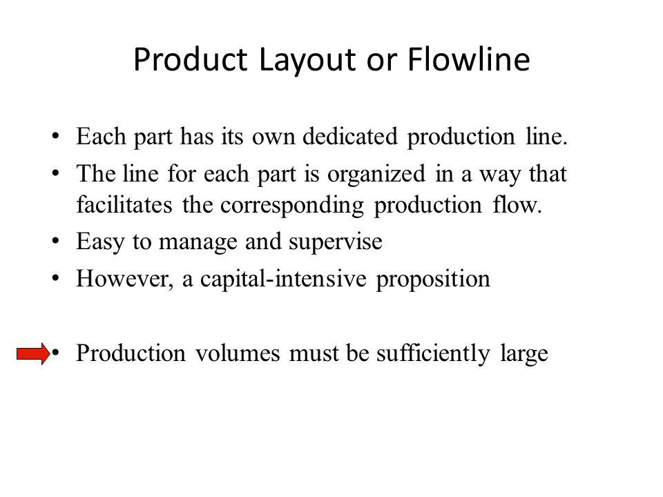 Product Layout or Flowline Each part has its own dedicated production line.