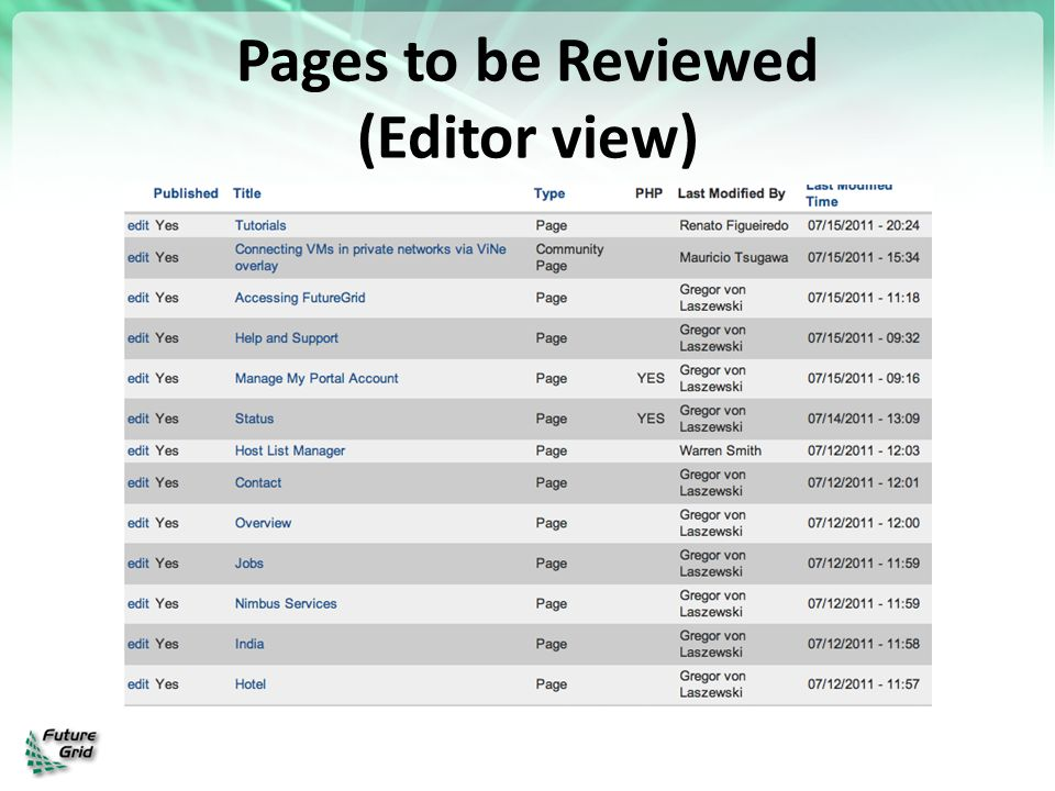 Pages to be Reviewed (Editor view)