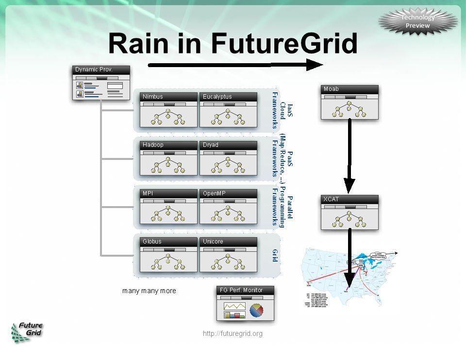 Rain in FutureGrid http://futuregrid.org Technology Preview