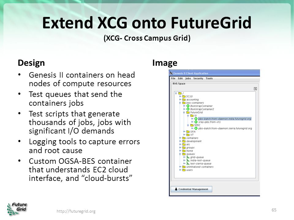 Extend XCG onto FutureGrid (XCG- Cross Campus Grid) Design Genesis II containers on head nodes of compute resources Test queues that send the containe