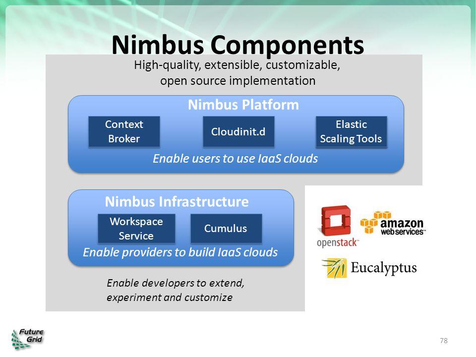 Nimbus Components 78 Enable providers to build IaaS clouds Enable users to use IaaS clouds Nimbus Infrastructure Nimbus Platform Workspace Service Cum