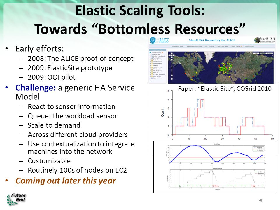 """Elastic Scaling Tools: Towards """"Bottomless Resources"""" Early efforts: – 2008: The ALICE proof-of-concept – 2009: ElasticSite prototype – 2009: OOI pilo"""